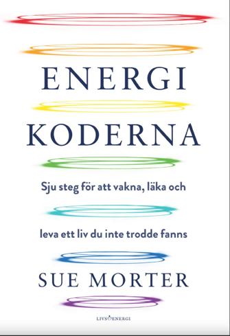 Bild på Energikoderna